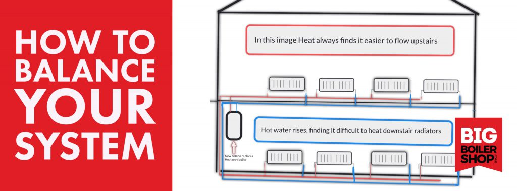 how to balance your heating system